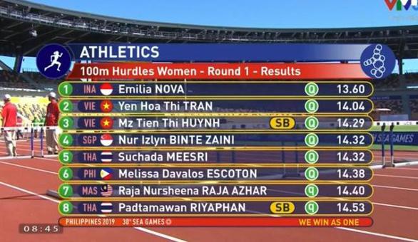 SEA Games ngày 9-12: Việt Nam đạt mốc 80 huy chương vàng - Ảnh 18.