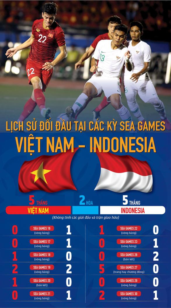Việt Nam có thành tích đối đầu ngang bằng Indonesia ở SEA Games - Ảnh 1.