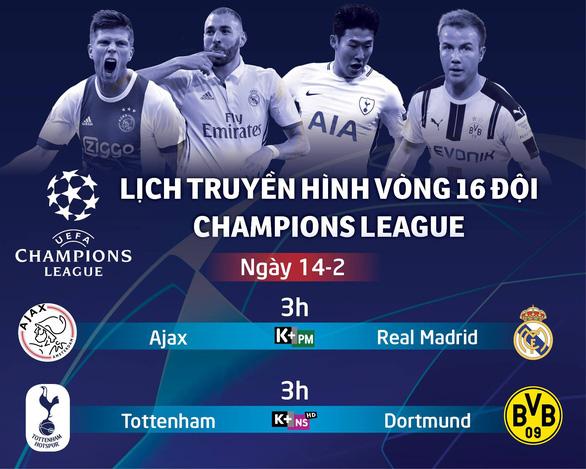Lịch thi đấu Champions League ngày 14-2: Tottenham đối đầu Dortmund - Ảnh 1.