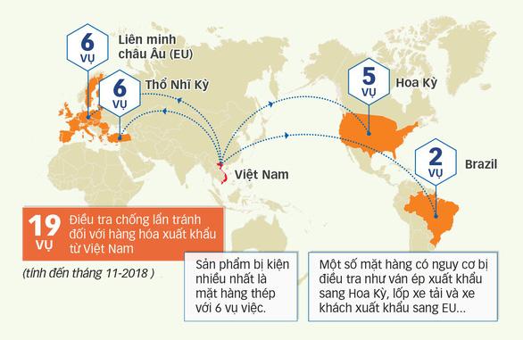 Hàng Trung Quốc gắn mác made in Vietnam đe dọa hàng Việt - Ảnh 4.