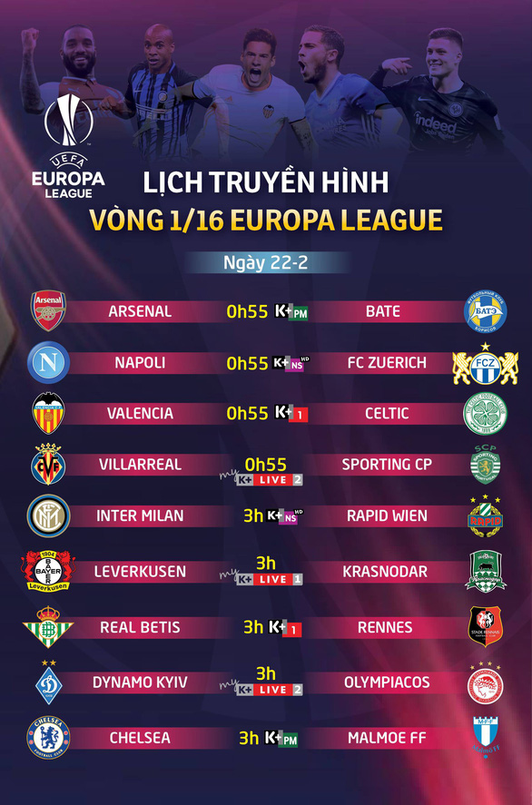 Lịch truyền hình Europa League 22-2: Tâm điểm Arsenal - Ảnh 1.