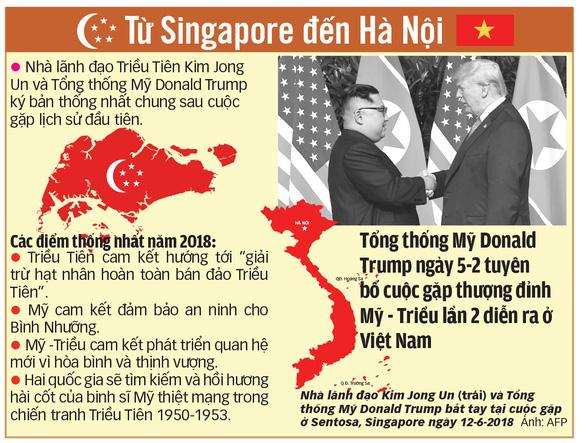 Hà Nội trước giờ G của Hội nghị Thượng đỉnh Mỹ - Triều - Ảnh 3.