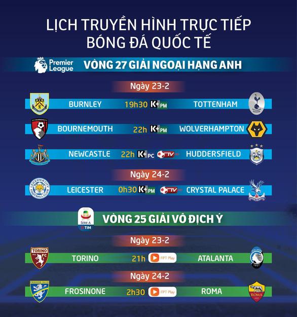 Lịch trực tiếp bóng đá ngày 23-2: Xem Son Heung-min làm khổ Burnley - Ảnh 1.