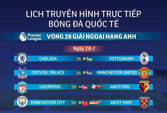 Lịch truyền hình vòng 28 Premier League: Đại chiến Chelsea - Tottenham - Ảnh 1.