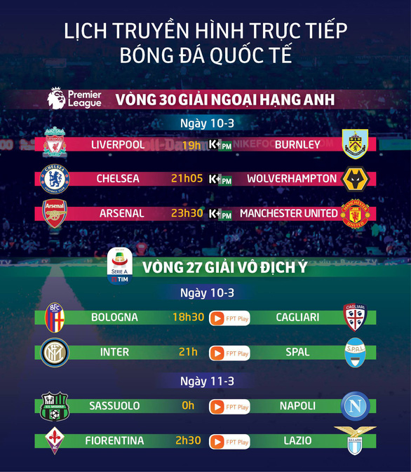 Lịch trực tiếp bóng đá châu Âu đêm 10-3: Arsenal đại chiến M.U - Ảnh 1.