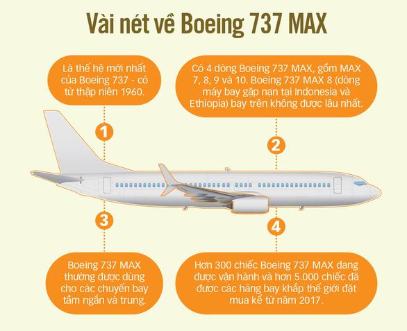 Chuyện gì xảy ra với Boeing 737 MAX 8? - Ảnh 6.