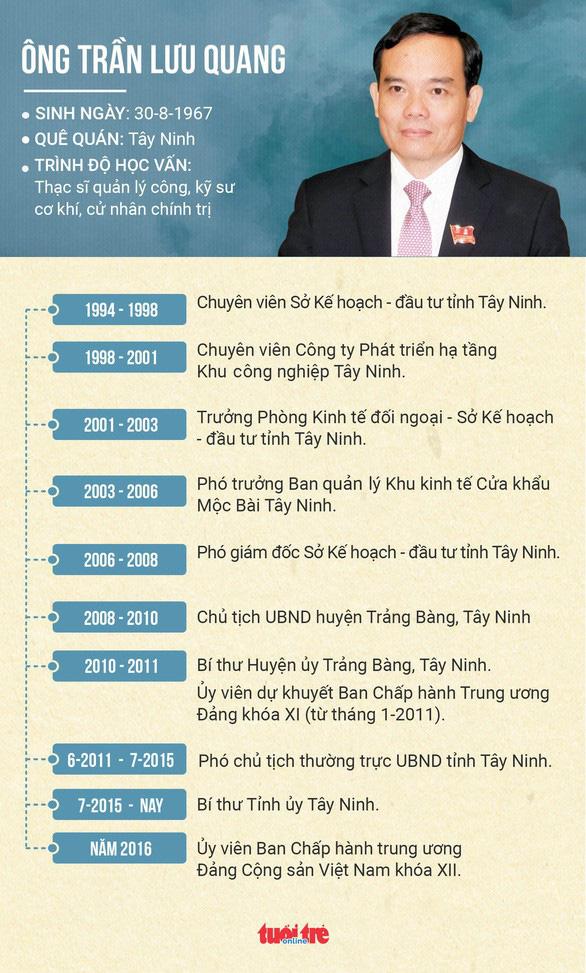 Ông Trần Lưu Quang: Công tác nhân sự cần có thêm nhiều cán bộ trẻ - Ảnh 2.