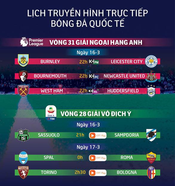 Lịch trực tiếp bóng đá châu Âu 16-3 - Ảnh 1.