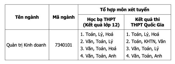 Kỷ niệm đáng nhớ của Nữ sinh Nguyễn Thị Thanh - Ảnh 4.