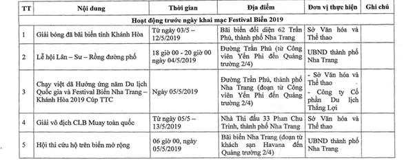 49 hoạt động Festival biển Nha Trang - Khánh Hòa 2019 - Ảnh 2.