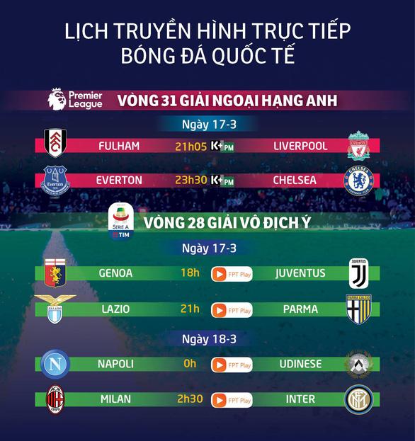 Lịch trực tiếp bóng đá châu Âu 17-3: Liverpool trở lại ngôi đầu? - Ảnh 1.