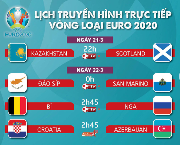 Lịch truyền hình vòng loại Euro 2020 đêm 21 và rạng sáng 22-3 - Ảnh 1.