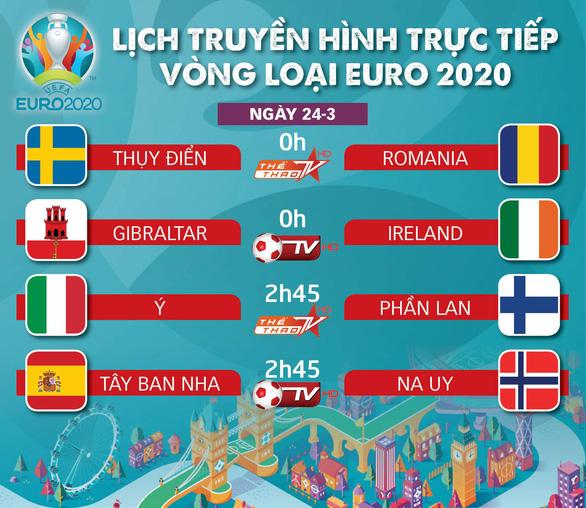 Lịch truyền hình vòng loại Euro 2020 ngày 24-3: Ý và Tây Ban Nha xuất trận - Ảnh 1.