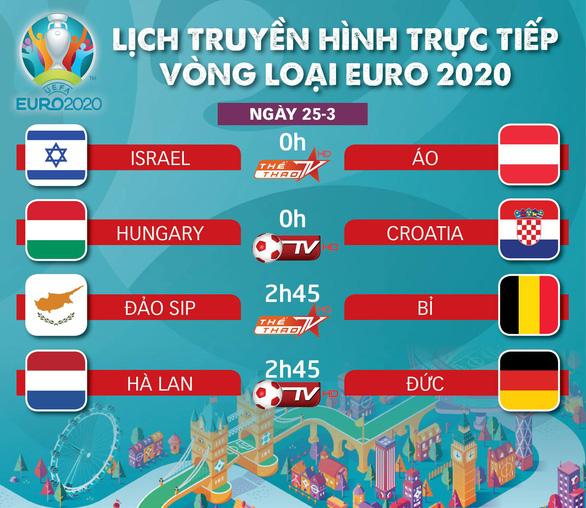 Lịch truyền hình vòng loại Euro 2020: Đại chiến Hà Lan - Đức - Ảnh 1.