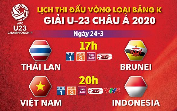Lịch truyền hình vòng loại U-23 châu Á 2020: Việt Nam - Indonesia - Ảnh 1.