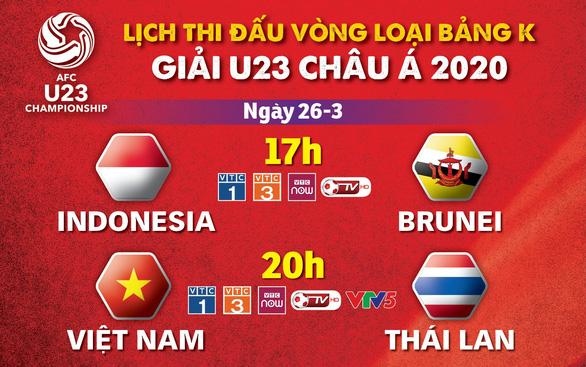 Lịch trực tiếp vòng loại U23 châu Á 2020: Việt Nam quyết đấu Thái Lan - Ảnh 1.