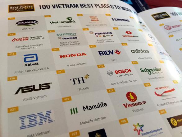 Những công ty nào hút người lao động nhất Việt Nam? - Ảnh 1.