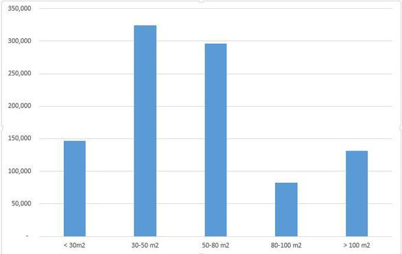 Cập nhật biến động giá thuê phân khúc nhà riêng tại Hà Nội sau 1 năm - Ảnh 3.