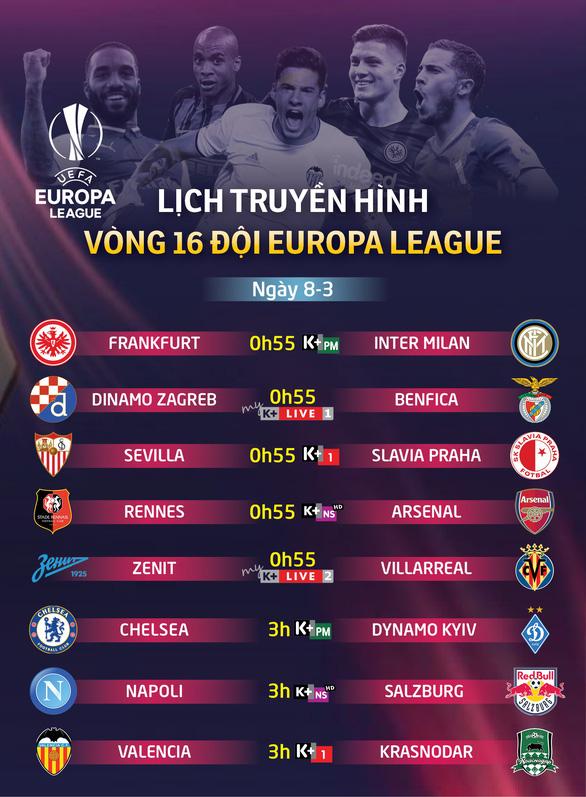 Lịch truyền hình Europa League 8-3: Tâm điểm Arsenal và Chelsea - Ảnh 1.