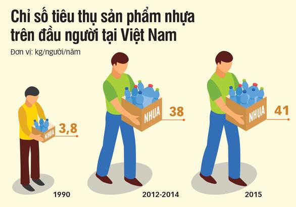 Khách vô nhiều quán Sài Gòn bất ngờ với ống hút tre, rau muống, cỏ bàng... - Ảnh 5.