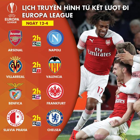 Kênh nào trực tiếp Arsenal gặp Napoli, Slavia Praha đụng Chelsea? - Ảnh 1.