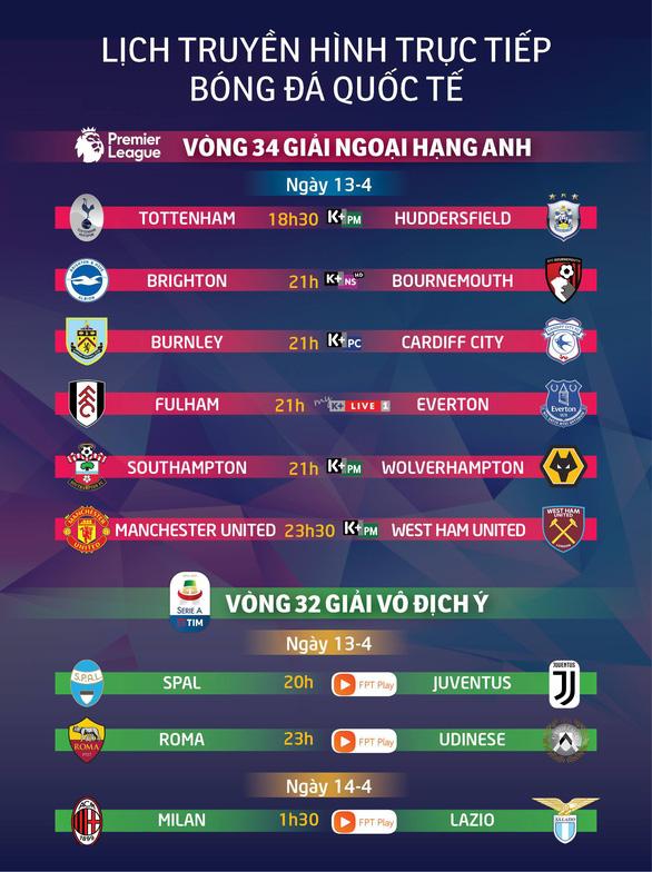 Lịch trực tiếp bóng đá châu Âu 13-4: MU đụng độ West Ham - Ảnh 1.
