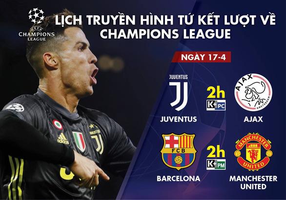 Lịch truyền hình trận Juventus - Ajax, Barca - M.U rạng sáng 17-4 - Ảnh 1.
