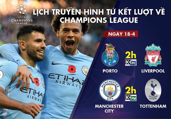 Lịch tuyền hình Porto - Liverpool, Manchester City - Tottenham - Ảnh 1.
