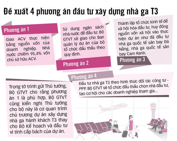 Sao không để tư nhân tham gia giải cứu sân bay Tân Sơn Nhất? - Ảnh 2.
