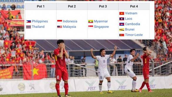 Đội tuyển U22 Việt Nam bị xếp vào nhóm lót đường tại SEA Games 30 - Ảnh 1.