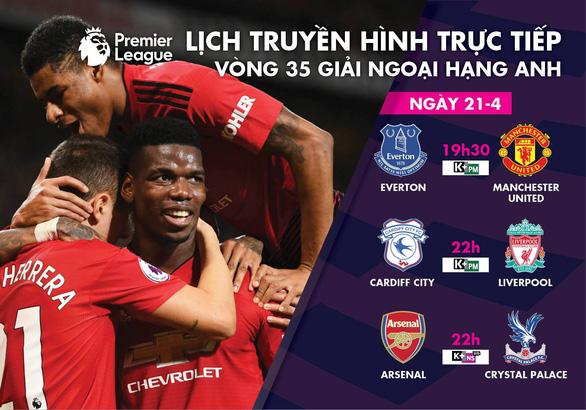 Trực tiếp bóng đá châu Âu 21-4: Arsenal, M.U và Liverpool xuất trận - Ảnh 1.