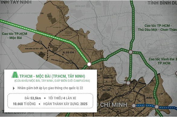 TP.HCM, Tây Ninh đều muốn làm nhanh cao tốc TP.HCM - Mộc Bài - Ảnh 1.