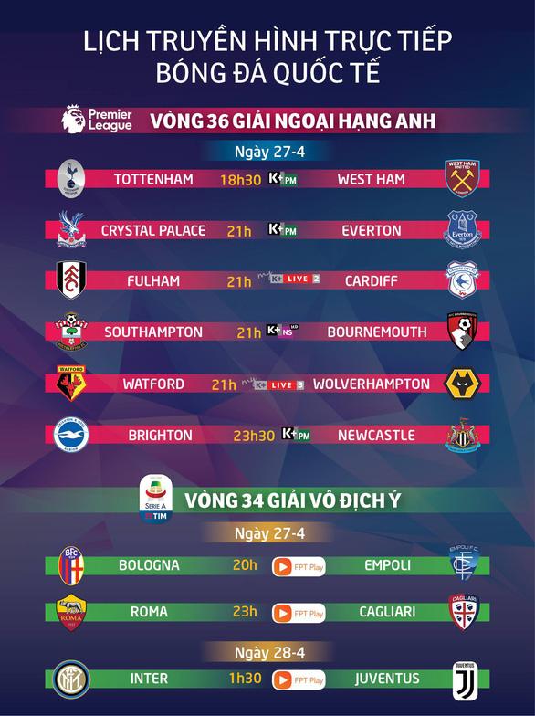 Lịch trực tiếp bóng đá châu Âu ngày 27-4: Hấp dẫn trận Tottenham gặp West Ham - Ảnh 1.