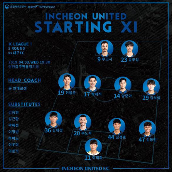 Incheon United thảm bại 0-3 trong ngày Công Phượng đá trọn 90 phút - Ảnh 1.