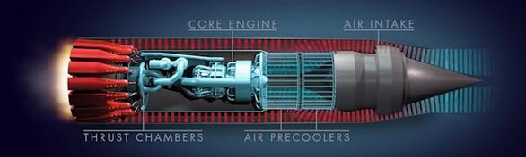 Thiết bị mới giúp máy bay di chuyển nhanh gấp 25 lần âm thanh - Ảnh 2.