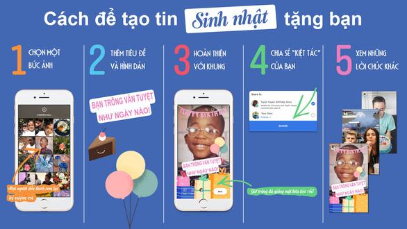 Facebook ra mắt tin sinh nhật trên toàn cầu - Ảnh 1.