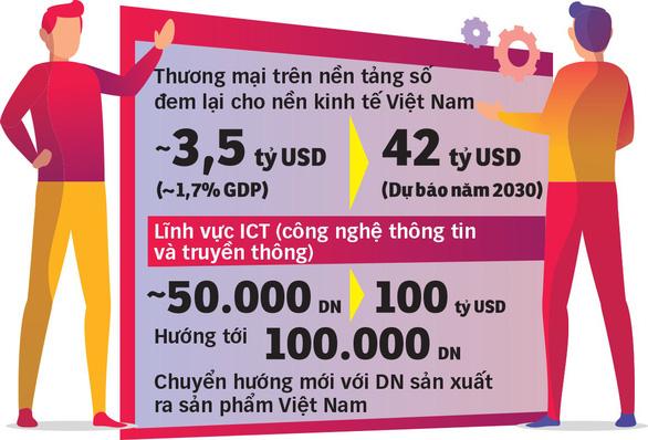 Khát vọng công nghệ Việt với Make in Vietnam - Ảnh 3.