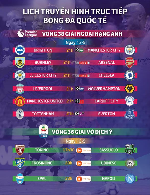 Lịch truyền hình vòng 38 Premier League: MC và Liverpool tranh ngôi vương - Ảnh 1.