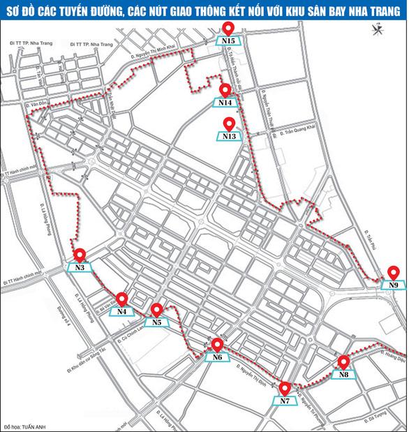 Dự án giao thông kết nối với khu sân bay Nha Trang cũ: Thông thoáng cho trung tâm thành phố - Ảnh 6.