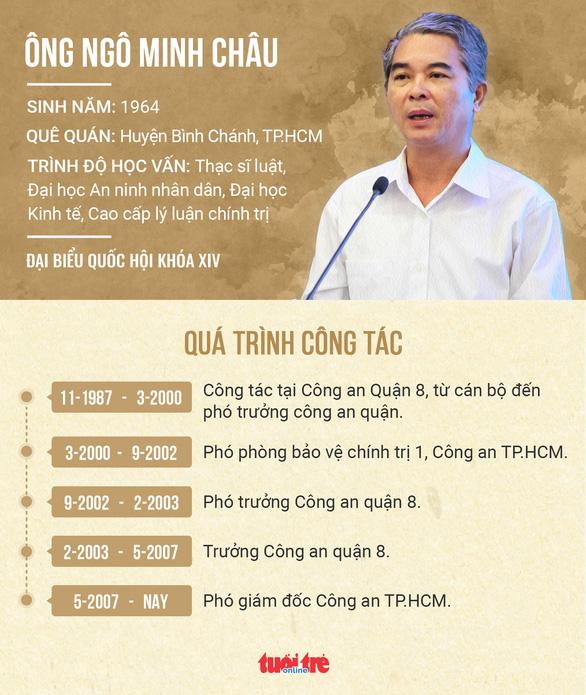 Ông Võ Văn Hoan và ông Ngô Minh Châu làm phó chủ tịch UBND TP.HCM - Ảnh 3.