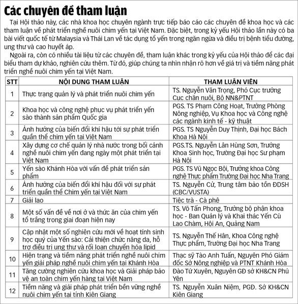 """Hội thảo khoa học """"Phát triển bền vững nghề nuôi chim yến tại Việt Nam"""" - Ảnh 4."""