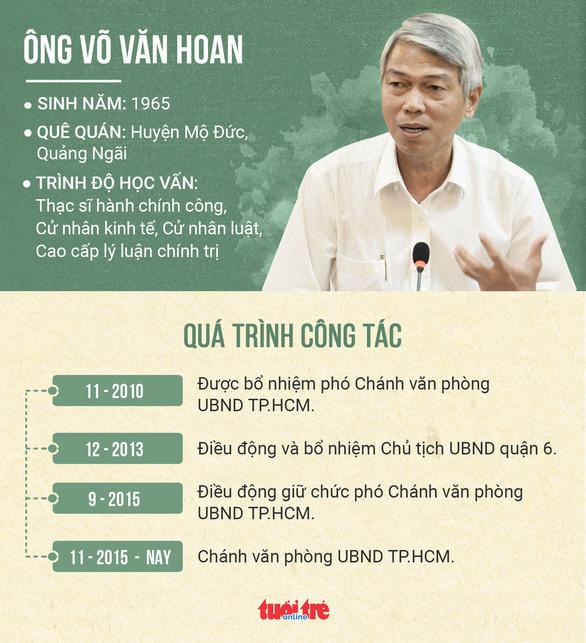 Ông Võ Văn Hoan và ông Ngô Minh Châu làm phó chủ tịch UBND TP.HCM - Ảnh 4.