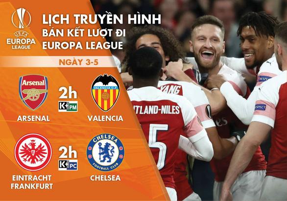 Lịch trực tiếp bán kết lượt đi Europa League - Ảnh 1.