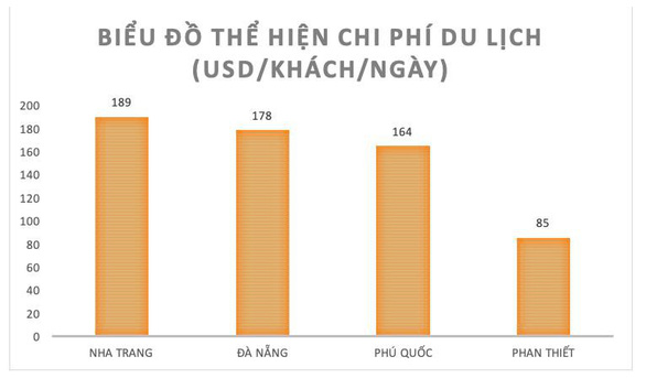 Phan Thiết vận hành phố đi bộ vào tháng 5/2019 - Ảnh 3.