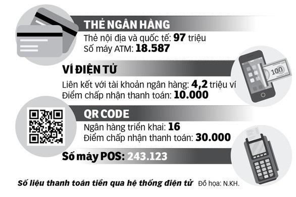 Choáng váng nợ thẻ tín dụng 400.000 đồng bị tính lãi và phạt 3 triệu - Ảnh 2.