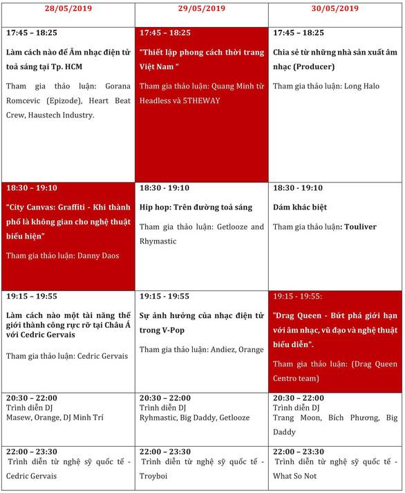 Nhà sản xuất của Lana Del Rey, Katy Perry, Miley Cyrus đến TP.HCM - Ảnh 3.