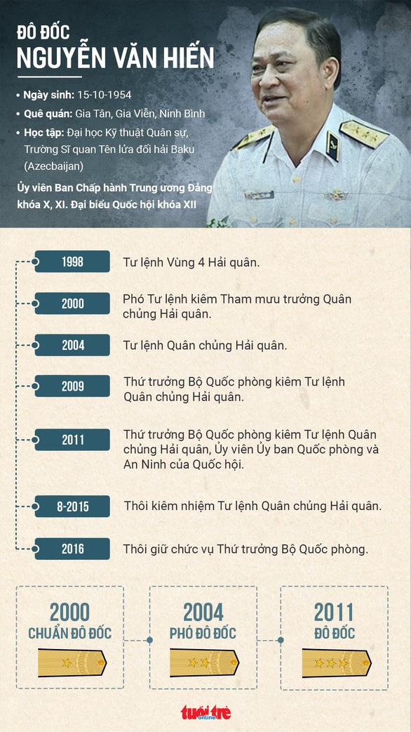 Đô đốc Nguyễn Văn Hiến vi phạm trong quản lý đất quốc phòng - Ảnh 3.