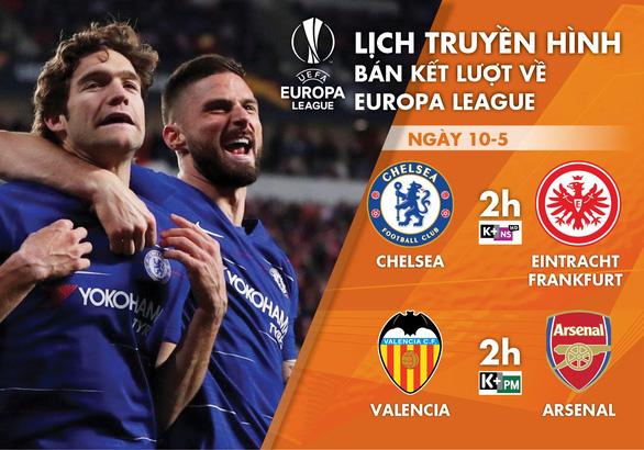 Lịch trực tiếp Europa League: Lại chờ trận chung kết toàn Anh - Ảnh 1.
