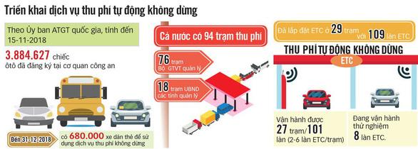 Thủ tướng yêu cầu Bộ trưởng GT-VT khẩn trương báo cáo về thu phí tự động - Ảnh 1.