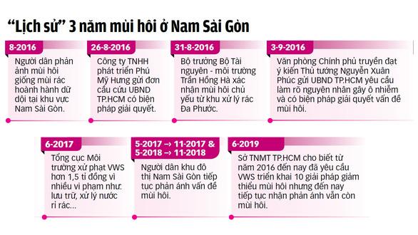 Nam Sài Gòn đến hẹn lại... hôi - Ảnh 2.